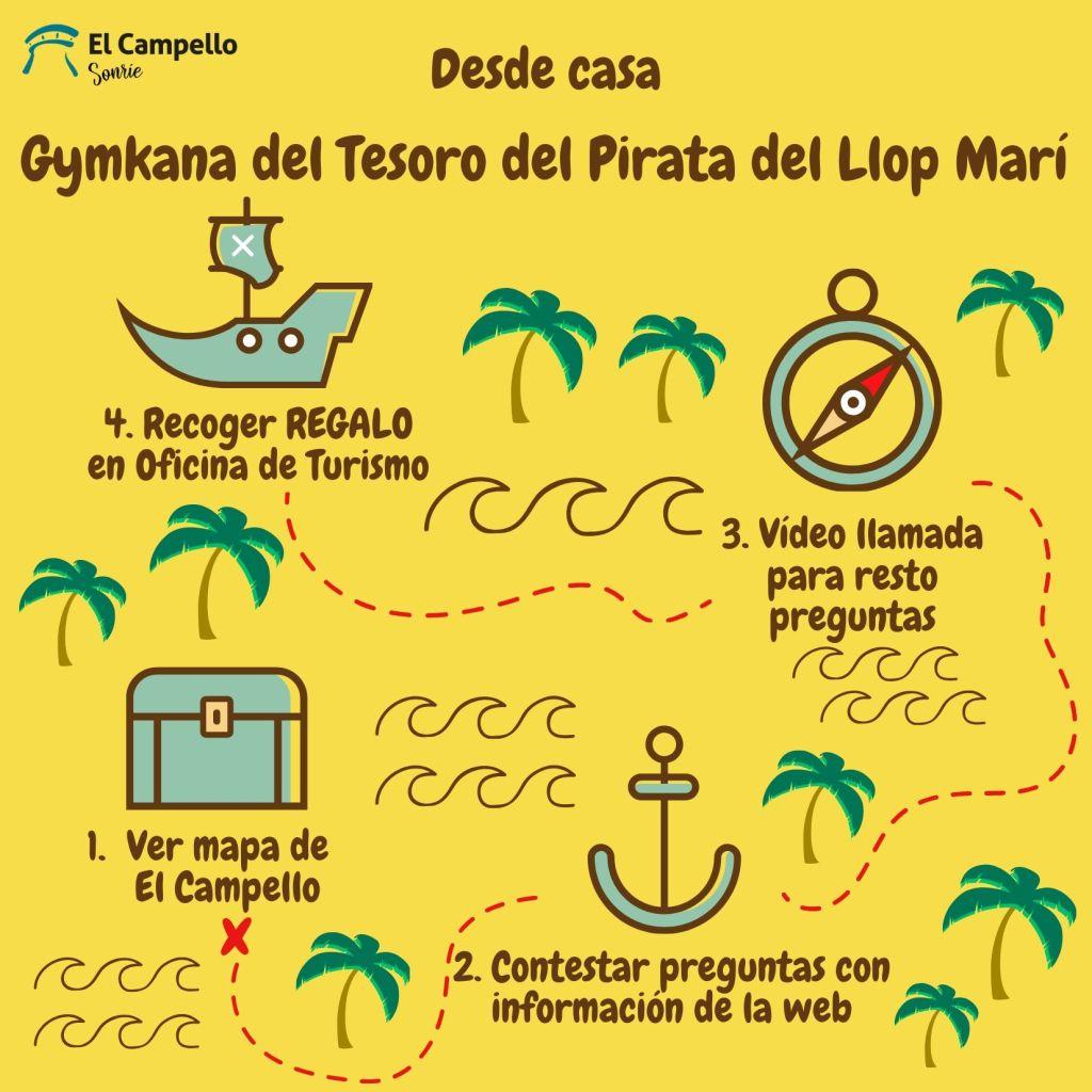 Gymkana del Tesoro del Pirata del Llop Marí